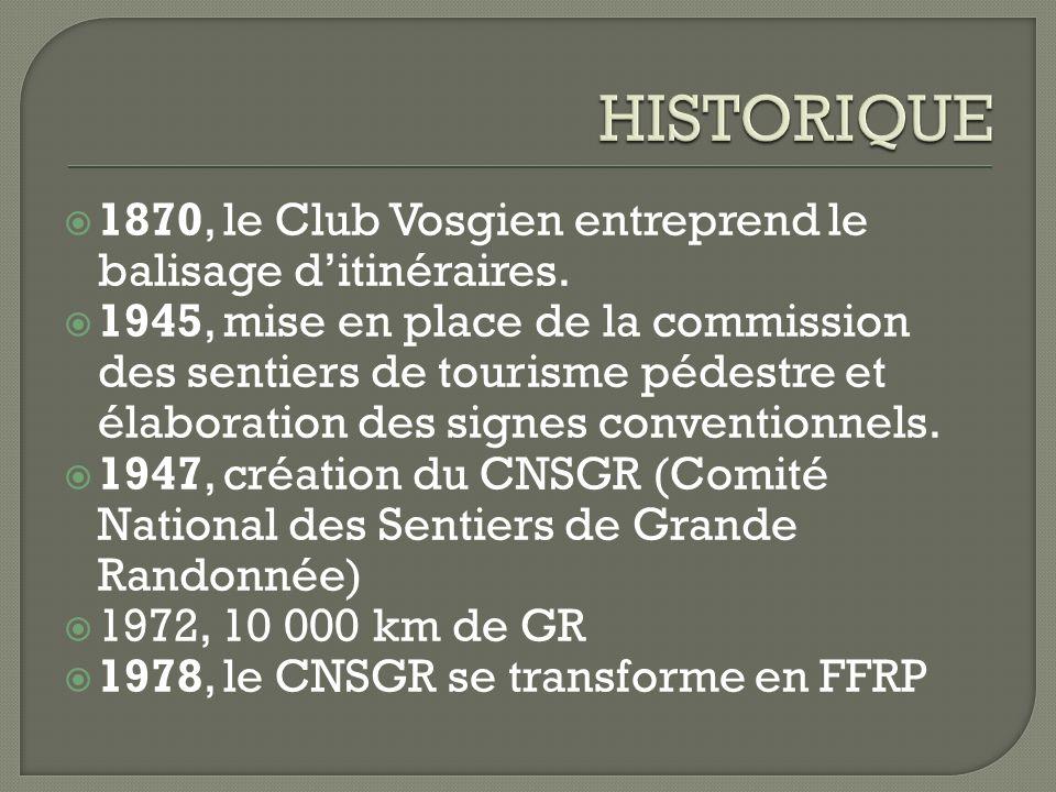 1870, le Club Vosgien entreprend le balisage ditinéraires. 1945, mise en place de la commission des sentiers de tourisme pédestre et élaboration des s