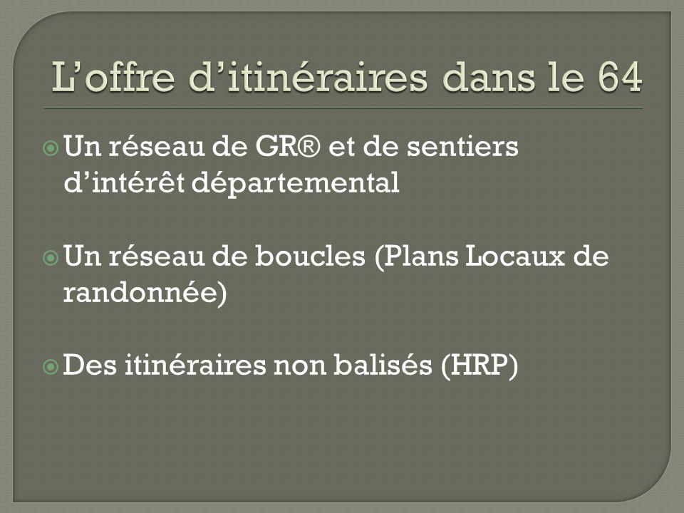 Un réseau de GR® et de sentiers dintérêt départemental Un réseau de boucles (Plans Locaux de randonnée) Des itinéraires non balisés (HRP)