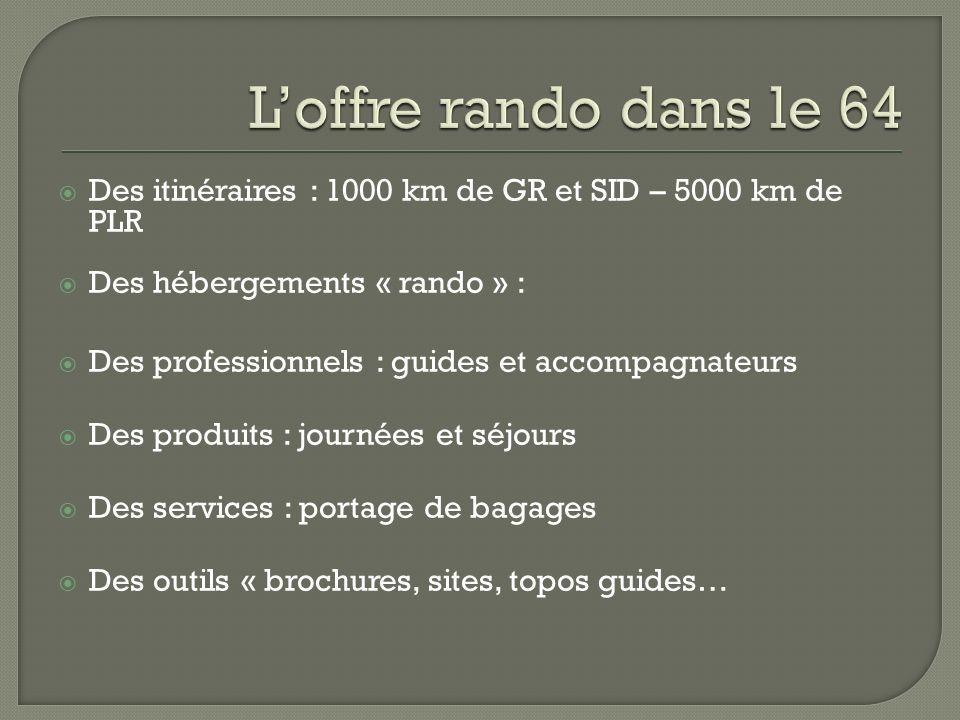 Des itinéraires : 1000 km de GR et SID – 5000 km de PLR Des hébergements « rando » : Des professionnels : guides et accompagnateurs Des produits : jou