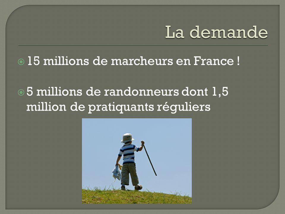 15 millions de marcheurs en France ! 5 millions de randonneurs dont 1,5 million de pratiquants réguliers