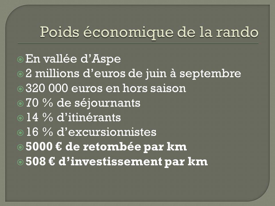 En vallée dAspe 2 millions deuros de juin à septembre 320 000 euros en hors saison 70 % de séjournants 14 % ditinérants 16 % dexcursionnistes 5000 de