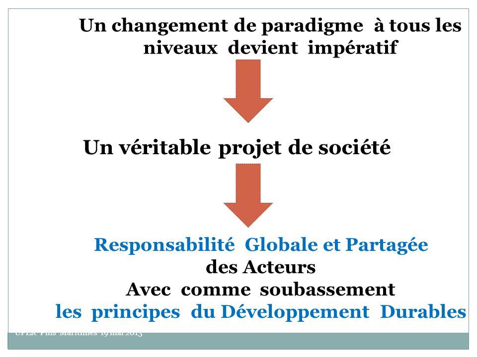 Un véritable projet de société UPER Pins Maritimes 19 mai 2013 QUELLE TRANSITION POUR LALGERIE? Un changement de paradigme à tous les niveaux devient