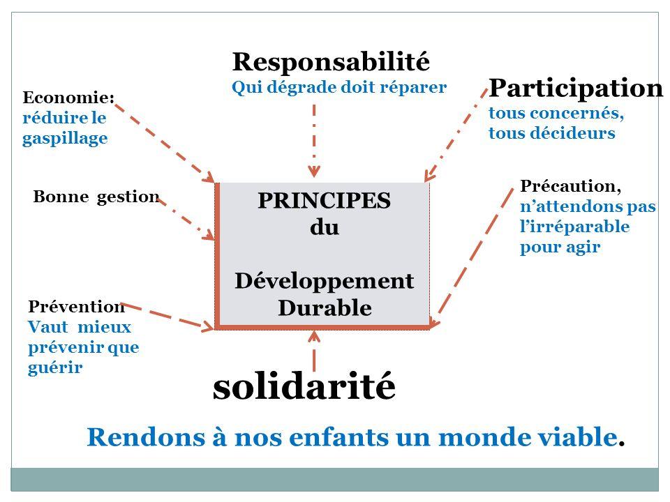 solidarité Economie: réduire le gaspillage Participation tous concernés, tous décideurs Précaution, nattendons pas lirréparable pour agir Prévention V