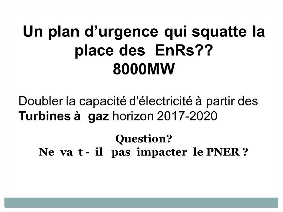 Un plan durgence qui squatte la place des EnRs?? 8000MW Doubler la capacité d'électricité à partir des Turbines à gaz horizon 2017-2020 Question? Ne v