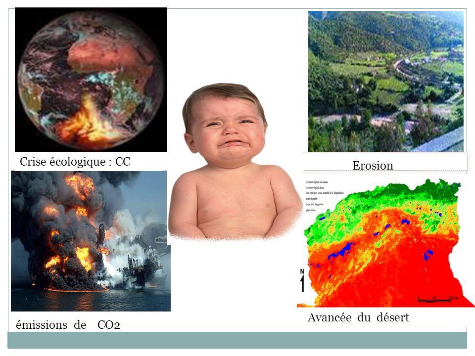 Erosion Avancée du désert émissions de CO2 Crise écologique : CC