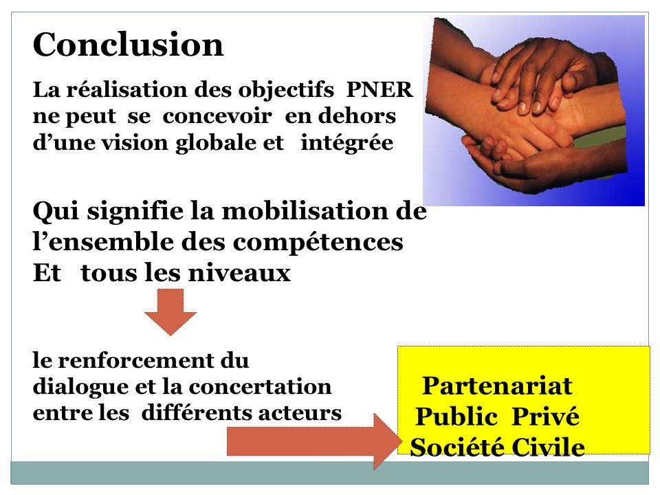 CONCLUSIION La réalisation des objectifs PNER ne ne peut se concevoir en dehors dune vision globale et intégrée Qui signifie la mobilisation de lensem