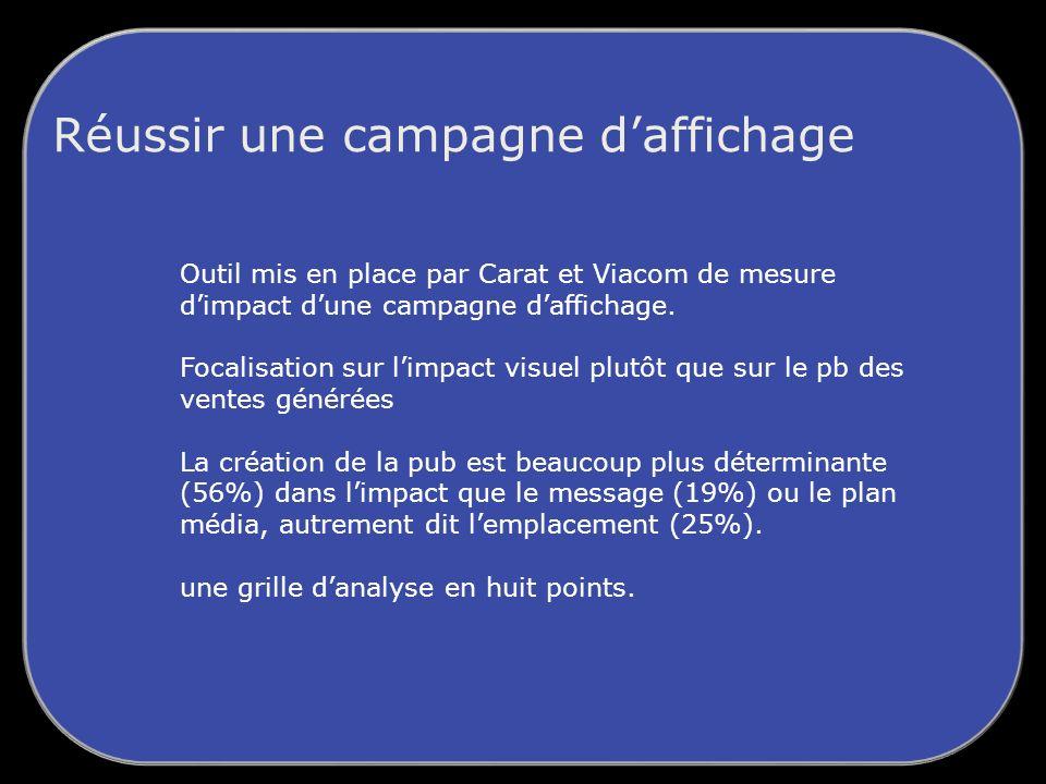 Outil mis en place par Carat et Viacom de mesure dimpact dune campagne daffichage.