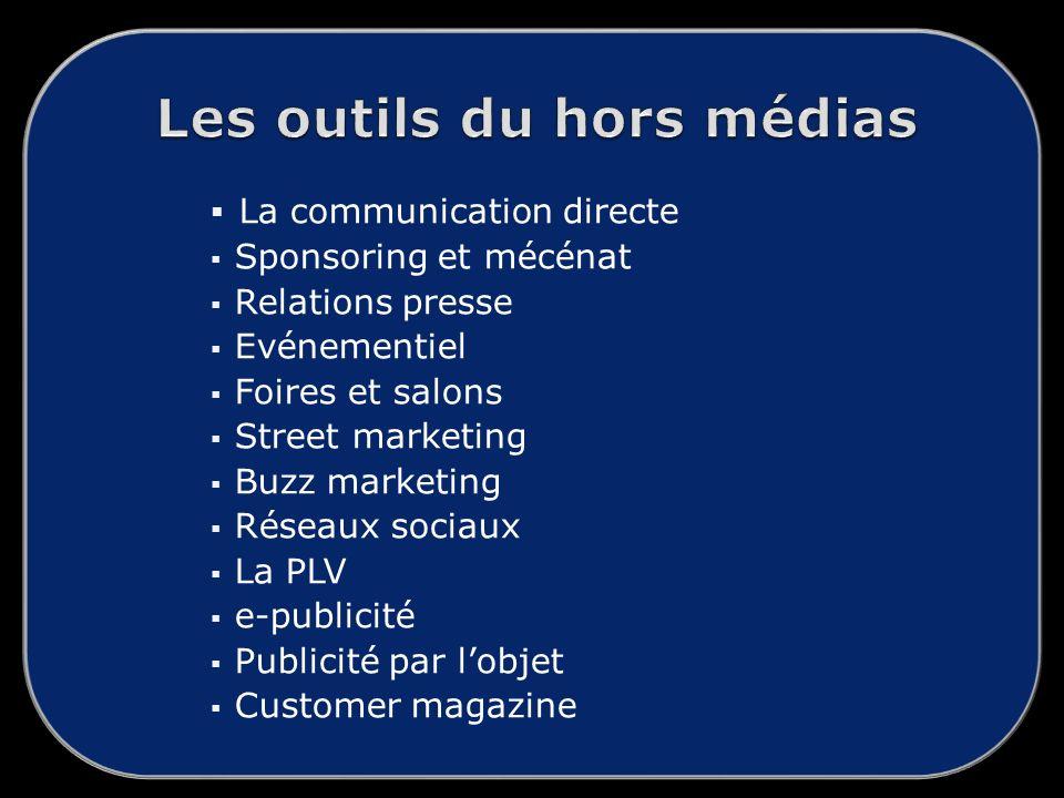 La communication directe Sponsoring et mécénat Relations presse Evénementiel Foires et salons Street marketing Buzz marketing Réseaux sociaux La PLV e-publicité Publicité par lobjet Customer magazine