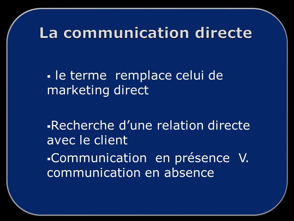 le terme remplace celui de marketing direct Recherche dune relation directe avec le client Communication en présence V.