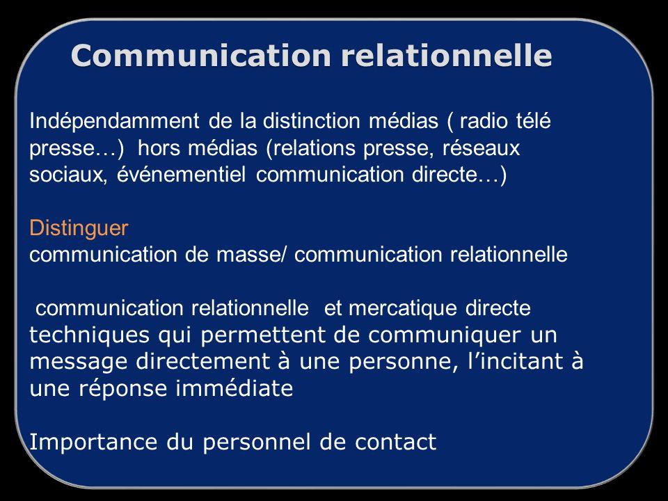 Communication relationnelle Indépendamment de la distinction médias ( radio télé presse…) hors médias (relations presse, réseaux sociaux, événementiel communication directe…) Distinguer communication de masse/ communication relationnelle communication relationnelle et mercatique directe techniques qui permettent de communiquer un message directement à une personne, lincitant à une réponse immédiate Importance du personnel de contact