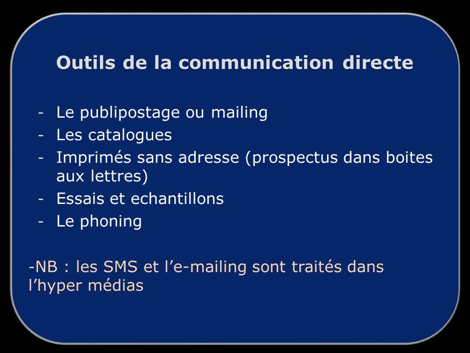 Outils de la communication directe - Le publipostage ou mailing - Les catalogues - Imprimés sans adresse (prospectus dans boites aux lettres) - Essais et echantillons - Le phoning - NB : les SMS et le-mailing sont traités dans lhyper médias