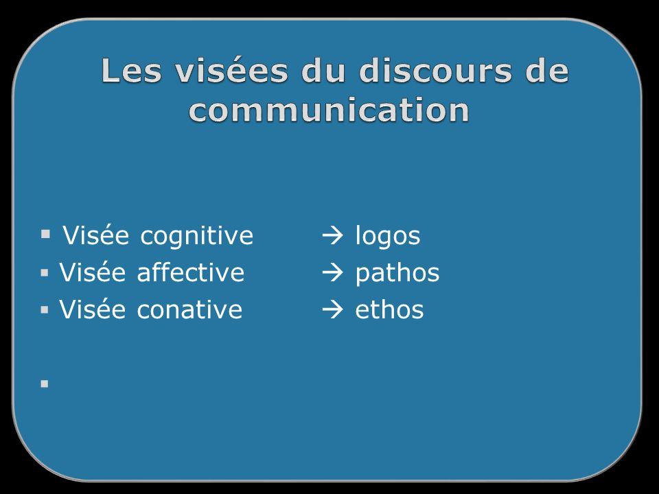 Visée cognitive logos Visée affective pathos Visée conative ethos