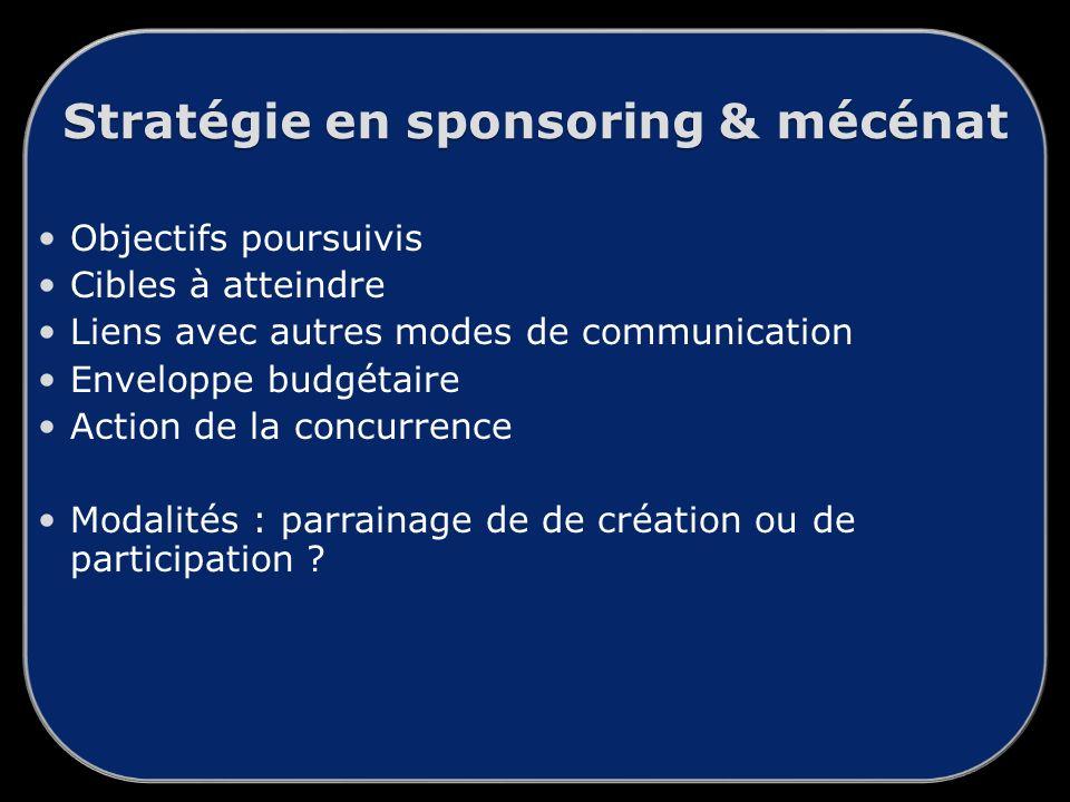 Stratégie en sponsoring & mécénat Objectifs poursuivis Cibles à atteindre Liens avec autres modes de communication Enveloppe budgétaire Action de la concurrence Modalités : parrainage de de création ou de participation ?