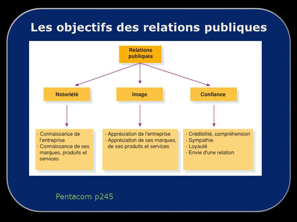Les objectifs des relations publiques Pentacom p245