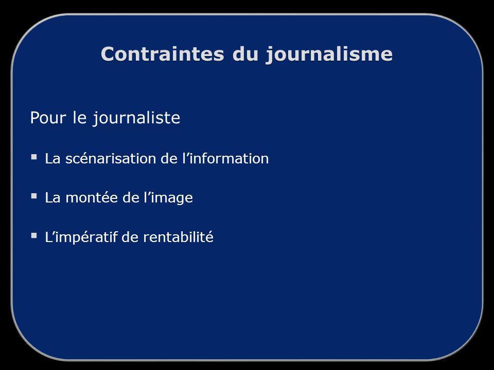 Contraintes du journalisme Pour le journaliste La scénarisation de linformation La montée de limage Limpératif de rentabilité