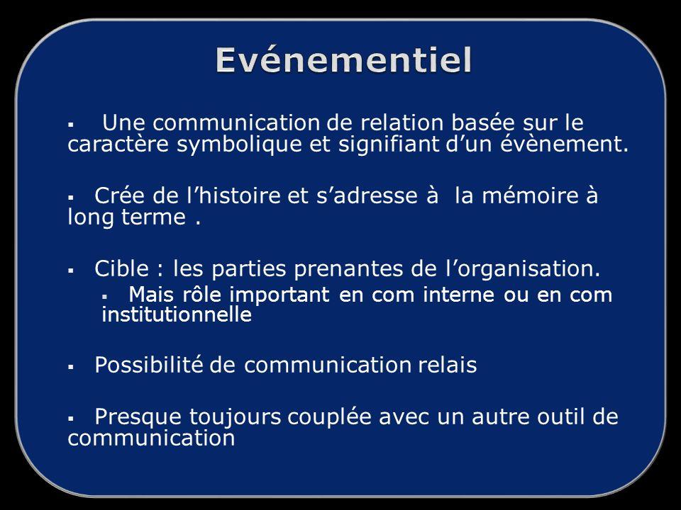 Une communication de relation basée sur le caractère symbolique et signifiant dun évènement.