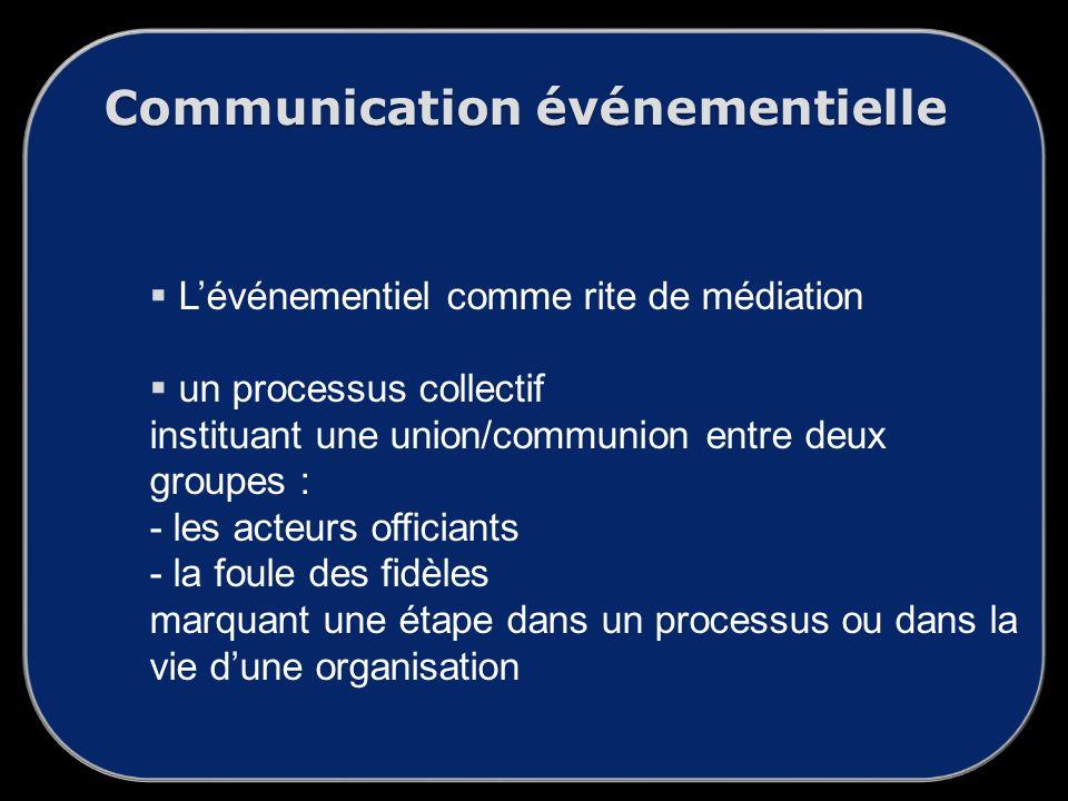 Lévénementiel comme rite de médiation un processus collectif instituant une union/communion entre deux groupes : - les acteurs officiants - la foule des fidèles marquant une étape dans un processus ou dans la vie dune organisation Communication événementielle