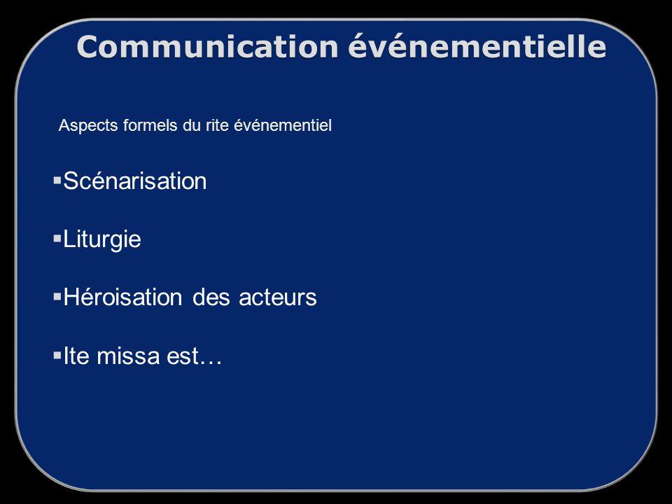 Aspects formels du rite événementiel Scénarisation Liturgie Héroisation des acteurs Ite missa est… Communication événementielle