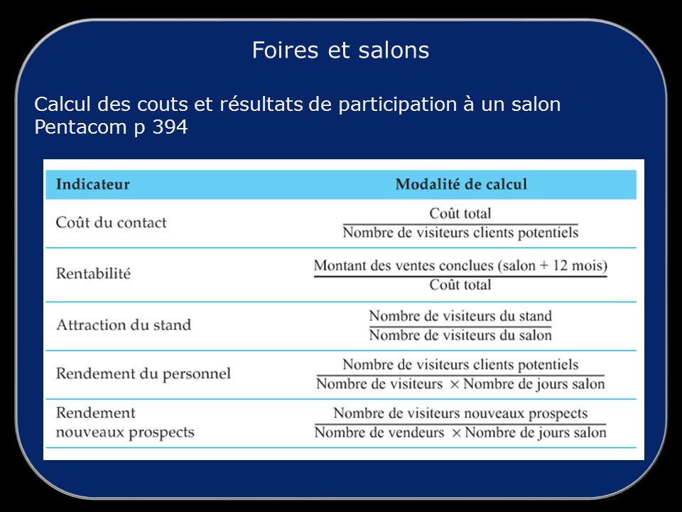 Calcul des couts et résultats de participation à un salon Pentacom p 394 Foires et salons