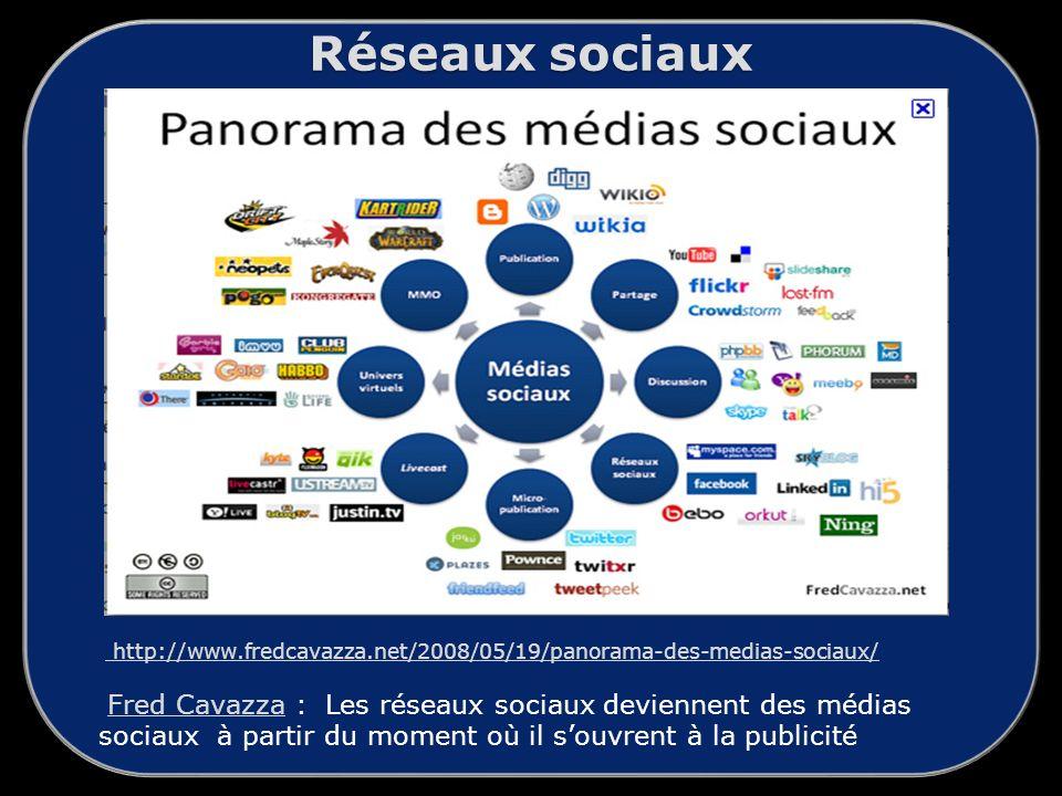 Réseaux sociaux http://www.fredcavazza.net/2008/05/19/panorama-des-medias-sociaux/ Fred Cavazza : Les réseaux sociaux deviennent des médias sociaux à partir du moment où il souvrent à la publicitéFred Cavazza