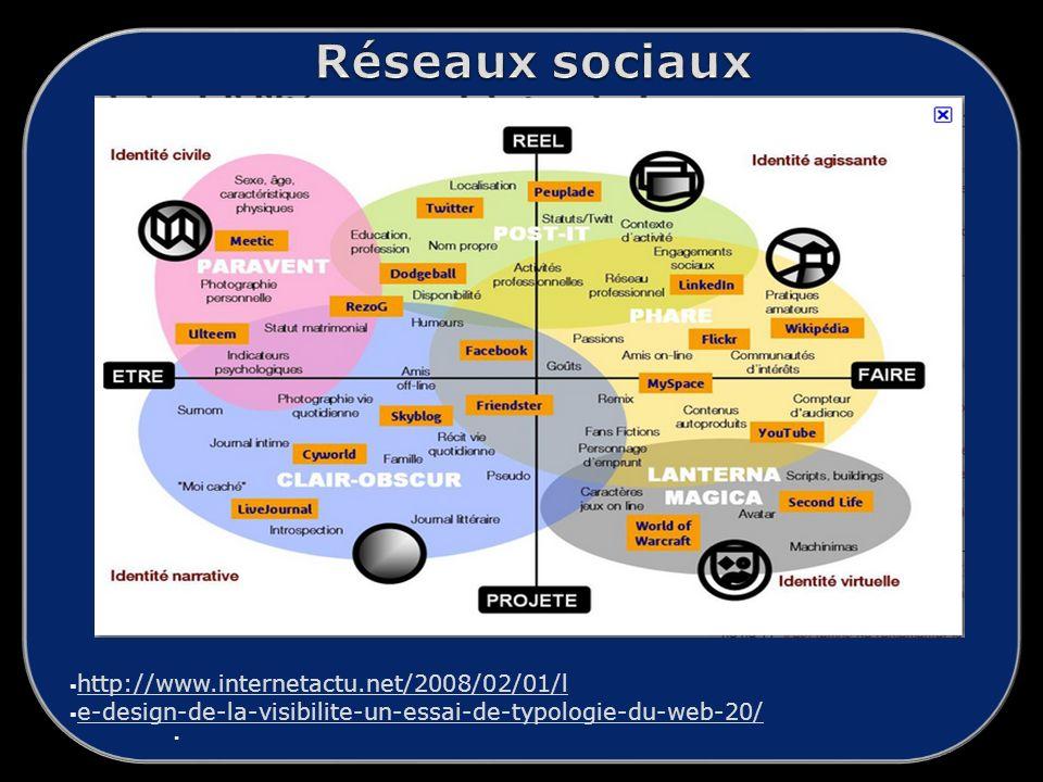 http://www.internetactu.net/2008/02/01/l e-design-de-la-visibilite-un-essai-de-typologie-du-web-20/