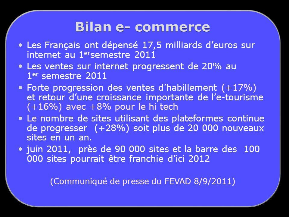 Les Français ont dépensé 17,5 milliards deuros sur internet au 1 er semestre 2011 Les ventes sur internet progressent de 20% au 1 er semestre 2011 Forte progression des ventes dhabillement (+17%) et retour dune croissance importante de le-tourisme (+16%) avec +8% pour le hi tech Le nombre de sites utilisant des plateformes continue de progresser (+28%) soit plus de 20 000 nouveaux sites en un an.