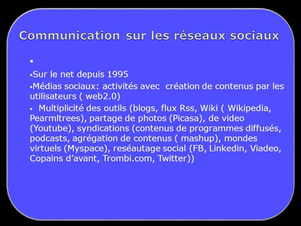 Sur le net depuis 1995 Médias sociaux: activités avec création de contenus par les utilisateurs ( web2.0) Multiplicité des outils (blogs, flux Rss, Wiki ( Wikipedia, Pearmltrees), partage de photos (Picasa), de video (Youtube), syndications (contenus de programmes diffusés, podcasts, agrégation de contenus ( mashup), mondes virtuels (Myspace), reséautage social (FB, Linkedin, Viadeo, Copains davant, Trombi.com, Twitter))