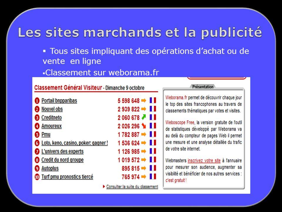 Tous sites impliquant des opérations dachat ou de vente en ligne Classement sur weborama.fr qsqsfqsf