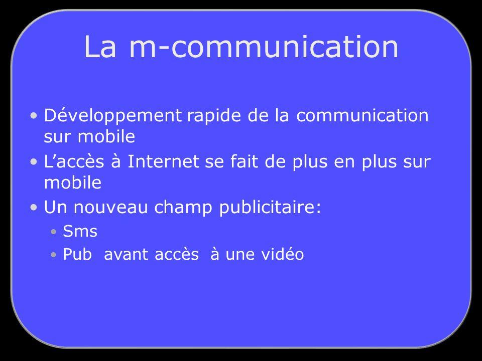 La m-communication Développement rapide de la communication sur mobile Laccès à Internet se fait de plus en plus sur mobile Un nouveau champ publicitaire: Sms Pub avant accès à une vidéo