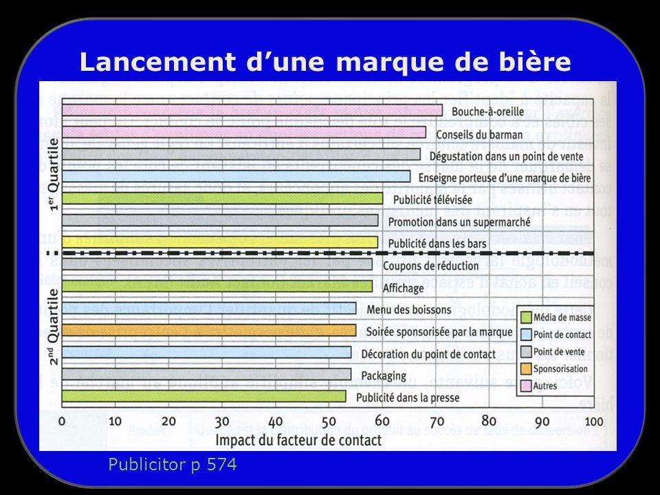 Lancement dune marque de bière Publicitor p 574