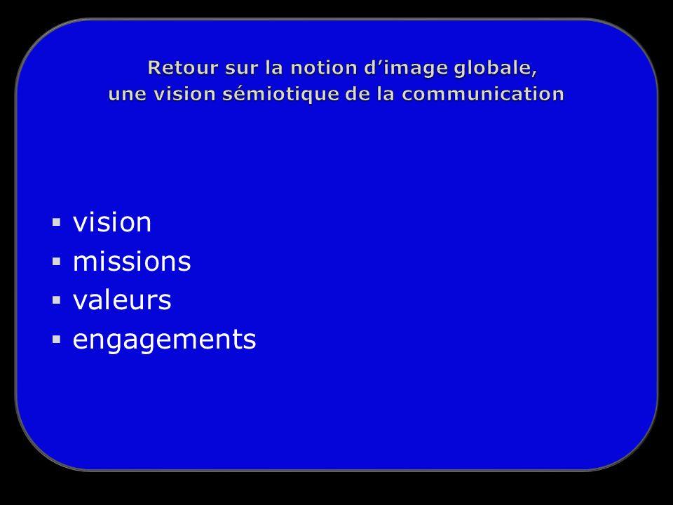 vision missions valeurs engagements