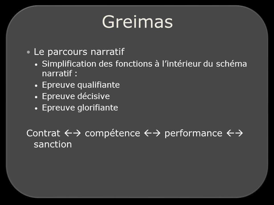 Greimas Le parcours narratif Simplification des fonctions à lintérieur du schéma narratif : Epreuve qualifiante Epreuve décisive Epreuve glorifiante Contrat compétence performance sanction
