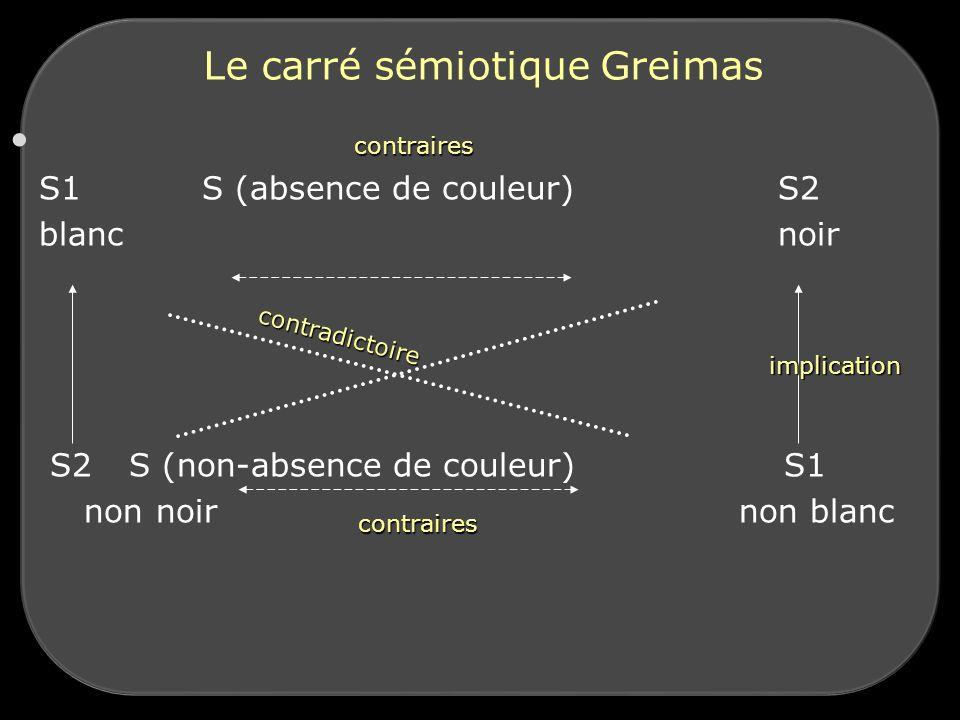 Le carré sémiotique Greimas S1 S (absence de couleur) S2 blanc noir S2 S (non-absence de couleur) S1 non noir non blanc implication contradictoire contraires contraires