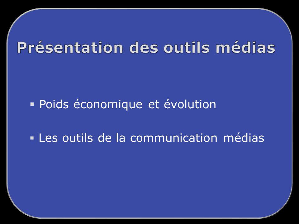 Poids économique et évolution Les outils de la communication médias