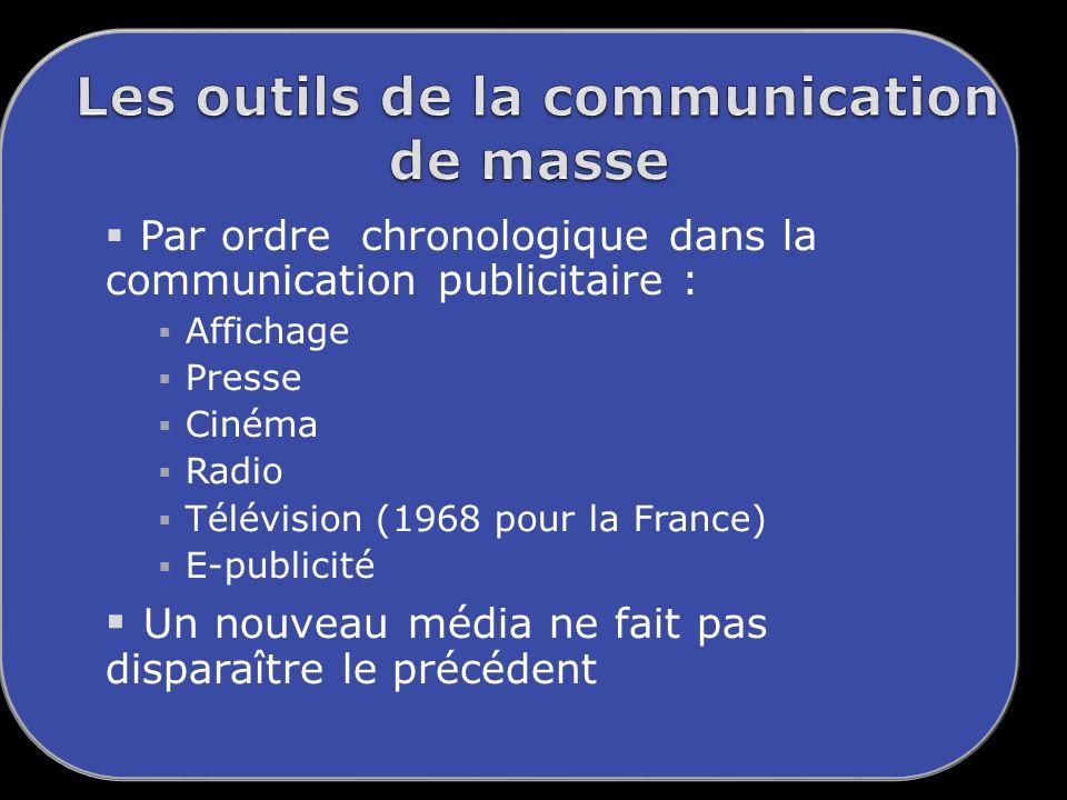 Par ordre chronologique dans la communication publicitaire : Affichage Presse Cinéma Radio Télévision (1968 pour la France) E-publicité Un nouveau média ne fait pas disparaître le précédent
