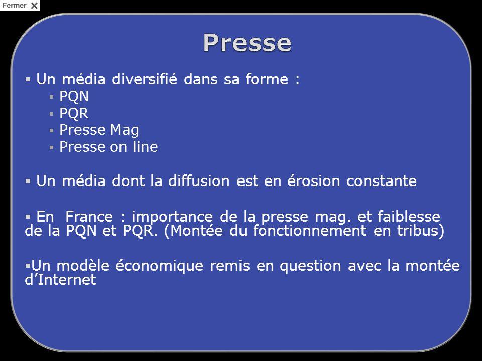 Un média diversifié dans sa forme : PQN PQR Presse Mag Presse on line Un média dont la diffusion est en érosion constante En France : importance de la presse mag.