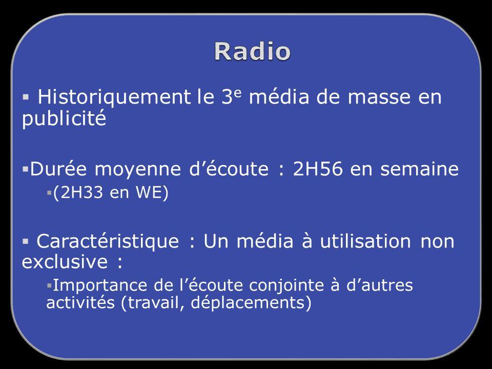Historiquement le 3 e média de masse en publicité Durée moyenne découte : 2H56 en semaine (2H33 en WE) Caractéristique : Un média à utilisation non exclusive : Importance de lécoute conjointe à dautres activités (travail, déplacements)