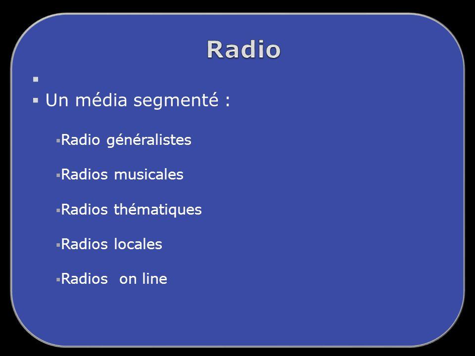 Un média segmenté : Radio généralistes Radios musicales Radios thématiques Radios locales Radios on line