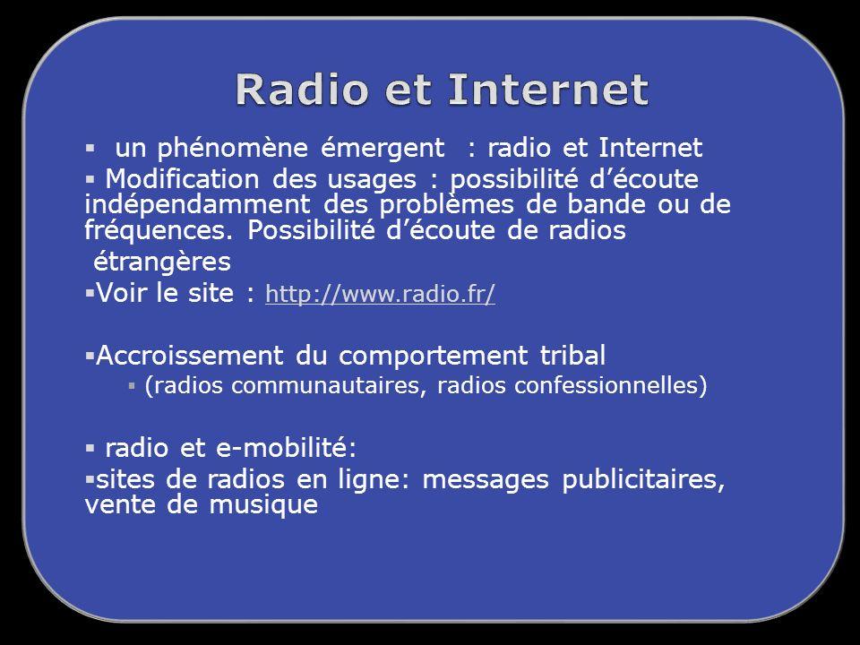 un phénomène émergent : radio et Internet Modification des usages : possibilité découte indépendamment des problèmes de bande ou de fréquences.
