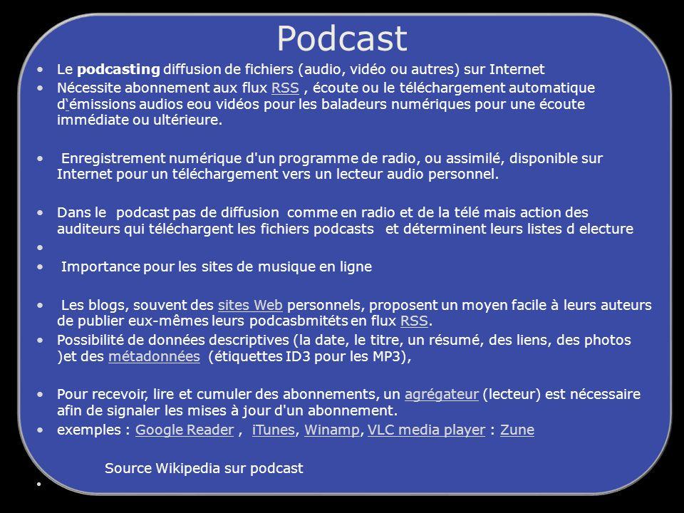 Podcast Le podcasting diffusion de fichiers (audio, vidéo ou autres) sur Internet Nécessite abonnement aux flux RSS, écoute ou le téléchargement automatique démissions audios eou vidéos pour les baladeurs numériques pour une écoute immédiate ou ultérieure.RSS Enregistrement numérique d un programme de radio, ou assimilé, disponible sur Internet pour un téléchargement vers un lecteur audio personnel.