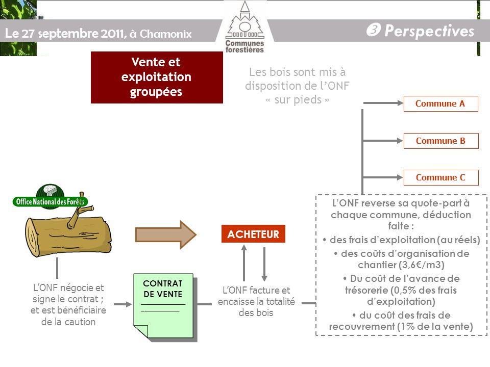 Le 27 septembre 2011, à Chamonix Vente et exploitation groupées CONTRAT DE VENTE _____________ ___________ CONTRAT DE VENTE _____________ ___________ ACHETEUR LONF négocie et signe le contrat ; et est bénéficiaire de la caution Commune A Commune B Commune C LONF reverse sa quote-part à chaque commune, déduction faite : des frais dexploitation (au réels) des coûts dorganisation de chantier (3,6/m3) Du coût de lavance de trésorerie (0,5% des frais dexploitation) du coût des frais de recouvrement (1% de la vente) LONF facture et encaisse la totalité des bois Perspectives Les bois sont mis à disposition de lONF « sur pieds »