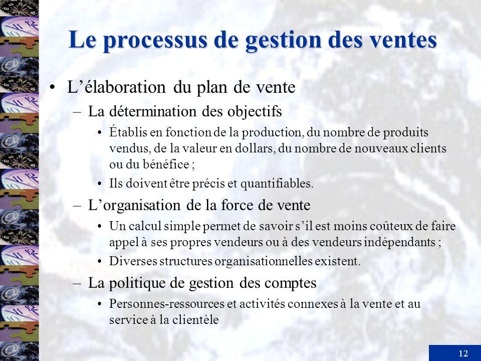 12 Le processus de gestion des ventes Lélaboration du plan de vente –La détermination des objectifs Établis en fonction de la production, du nombre de