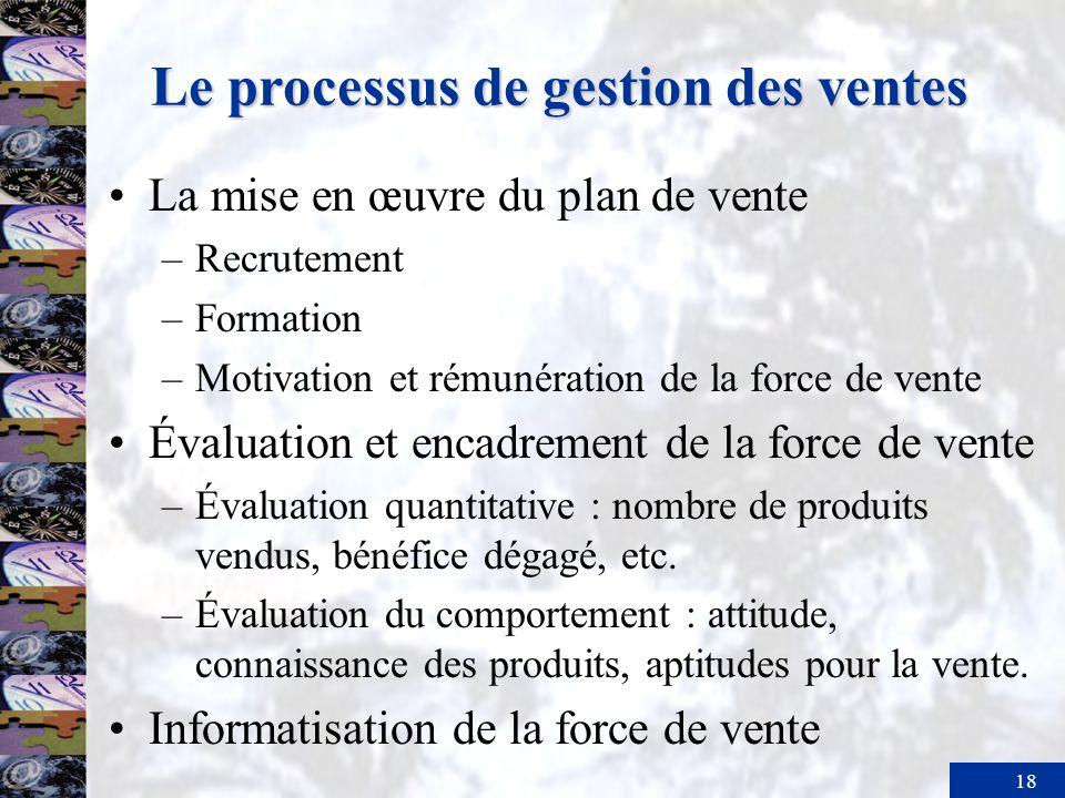 18 Le processus de gestion des ventes La mise en œuvre du plan de vente –Recrutement –Formation –Motivation et rémunération de la force de vente Évalu