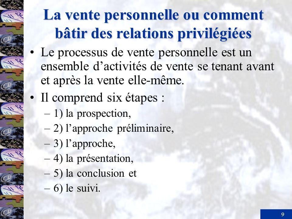 9 La vente personnelle ou comment bâtir des relations privilégiées Le processus de vente personnelle est un ensemble dactivités de vente se tenant ava