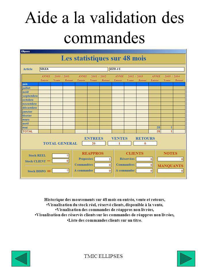 TMIC ELLIPSES Commandes Fournisseur Proposition automatique de réappros à partir de l'analyse des ventes, Ajout de commandes de réappros, Valorisation