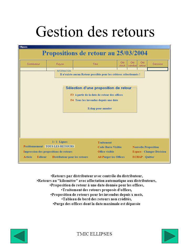 TMIC ELLIPSES Fichier articles Fichier articles complet et lisible, Stock, offices, dépôts, prix, dates de retour, éditeur, auteur, collections, rayon