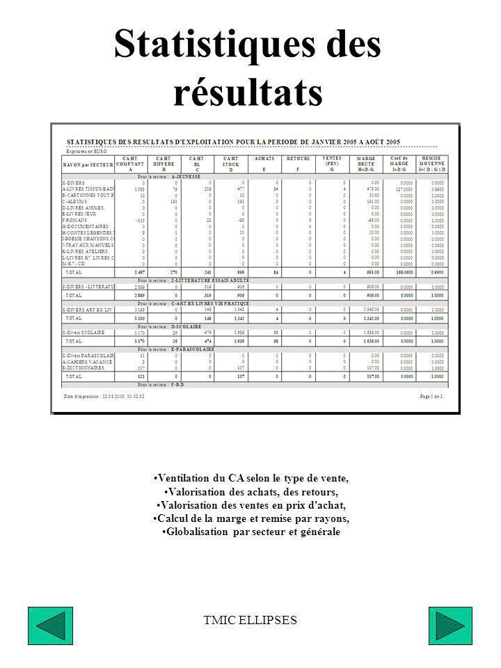 TMIC ELLIPSES La facturation et la gestion financière Meilleures ventes de date à date, du mois précédent, de la veille Rentabilité des rayons sur une