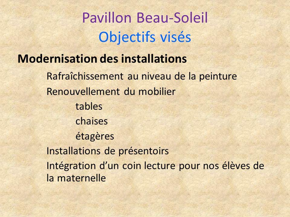 Pavillon Beau-Soleil Objectifs visés Modernisation des installations Rafraîchissement au niveau de la peinture Renouvellement du mobilier tables chais