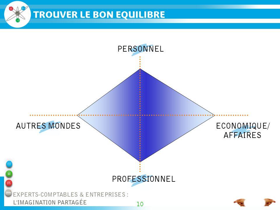 10 ECONOMIQUE/ AFFAIRES PERSONNEL AUTRES MONDES PROFESSIONNEL TROUVER LE BON EQUILIBRE