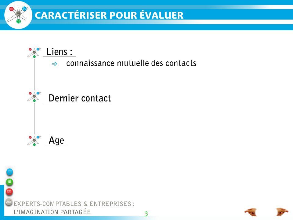3 Liens : é connaissance mutuelle des contacts Dernier contact Age